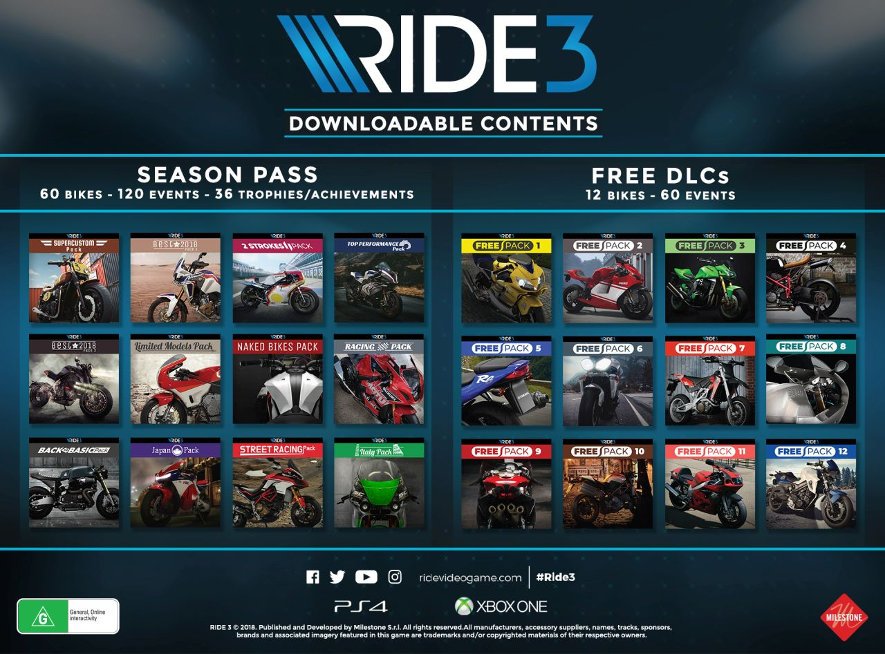 Ride 3 - Season Pass / DLC Plan