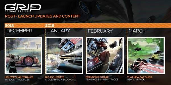Grip: Combat Racing Roadmap 2019 Q1